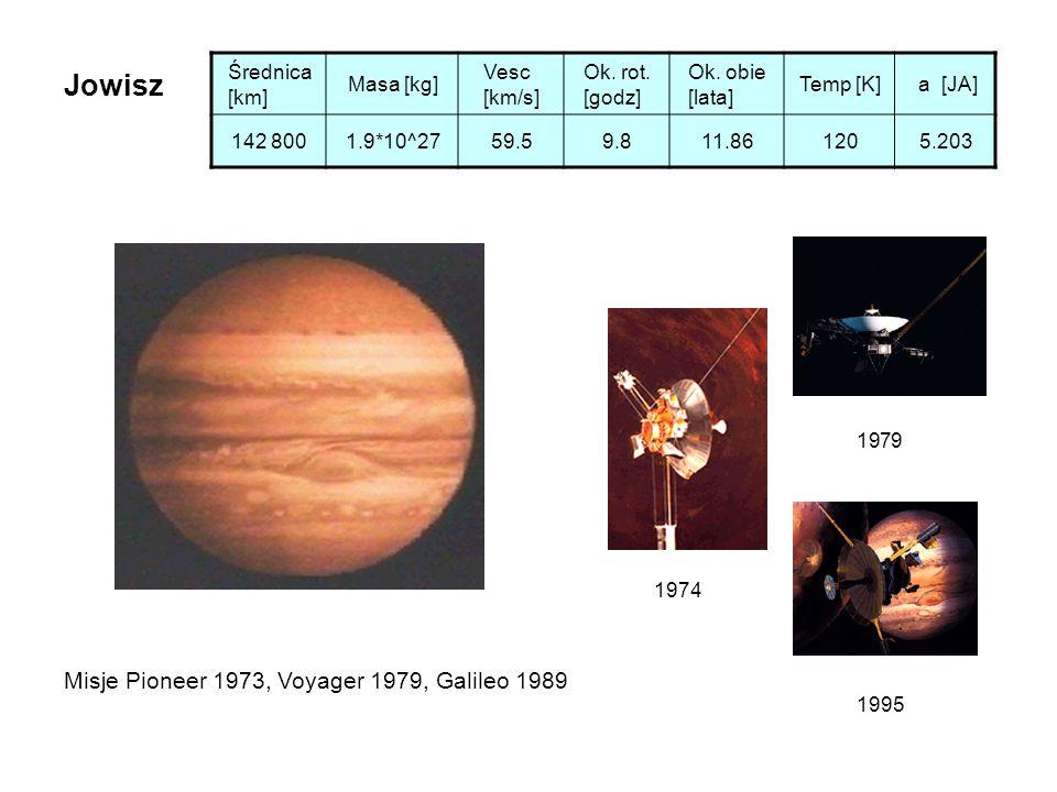 Jowisz Misje Pioneer 1973, Voyager 1979, Galileo 1989 Średnica [km]
